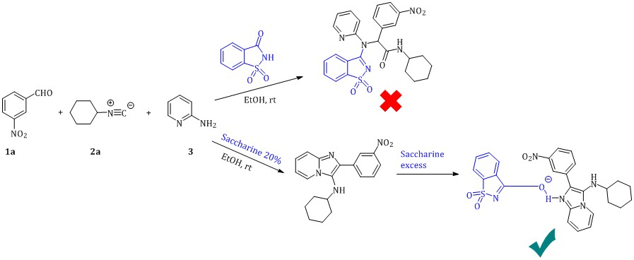 Saccharin as a new organocatalyzed: a fast, highly efficient and environmentally friendly protocol for synthesis of imidazo[1,2-α]pyridine derivatives via a one-three component reaction