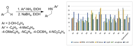 Synthesis and anti-microbial activities of azomethine and aminomethyl phenol derivatives