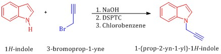 Propargylation of indole under a new dual-site phase-transfer catalyst: A kinetic study