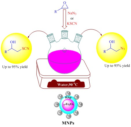 Synthesis of a new Ag supported on hydroxyapatite-core-shell-γ-Fe2O3 nanoparticles (γ-Fe2O3@HAp-Ag NPs) and its application as a Lewis acid catalyst in the preparation of β-azidoalcohols and β-thiocyanohydrins from epoxides