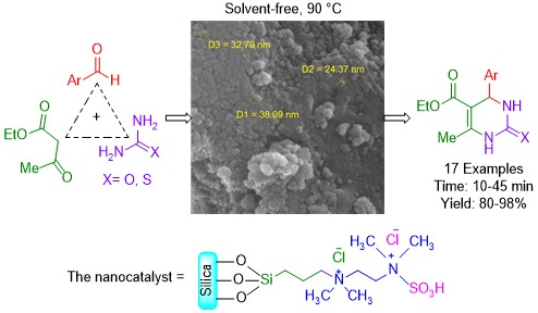 Nano-N,N,N',N'-tetramethyl-N-(silica-n-propyl)-N'-sulfo-ethane-1,2-diaminium chloride as an efficient and recyclable catalyst for the green synthesis of 3,4‐dihydropyrimidin‐2‐(1H)‐ones/thiones