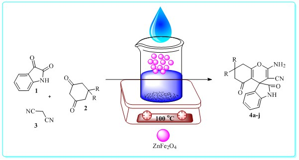 One-pot synthesis of spirooxindole derivatives catalyzed by ZnFe2O as a magnetic nanoparticles