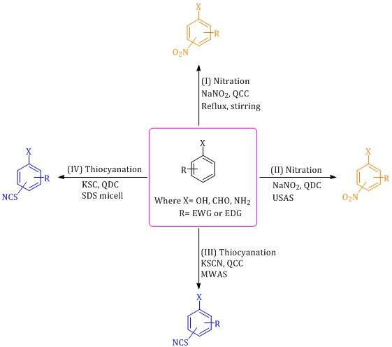 Quinolinium bound chromium(VI) reagents for efficient electrophilic aromatic nitration and thiocyanation reactions using sodium nitrate and ammonium thiocyanate