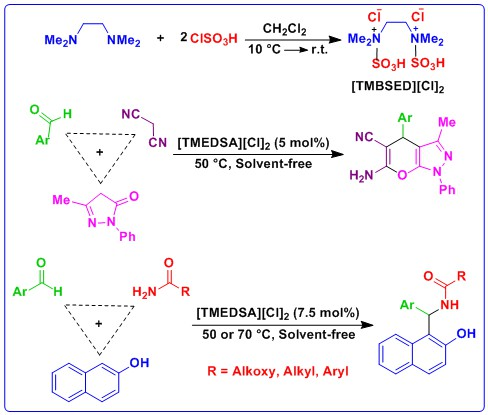 N,N,N',N'-tetramethylethylene-diaminium-N,N'-disulfonic acid chloride as a highly effective catalyst for the synthesis of 4H-pyrano[2, 3-c]pyrazoles, α-carbamatoalkyl-β-naphthols and α-amidoalkyl-β-naphthols