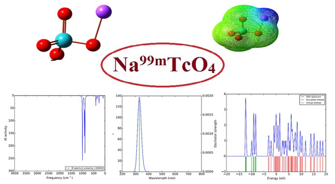 Insight into the structural and spectral (IR and UV-Vis) properties of the salts of alkali (Li, Na and K) and alkaline earth (Be, Mg and Ca) metals with pertechnetate oxoanion (99mTcO4-) as the convenient water-soluble sources of the radioactive element technetium