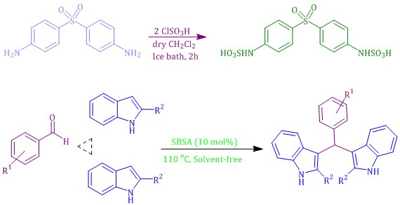 Sulfonylbis(1,4-phenylene)bissulfamic acid (SPSA): Introduction of an efficient and reusable catalyst for the synthesis of bis(indolyl)methanes
